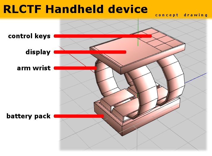 Rlctf handheld device concept drawing.png